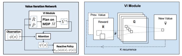 rl-vin-diagram